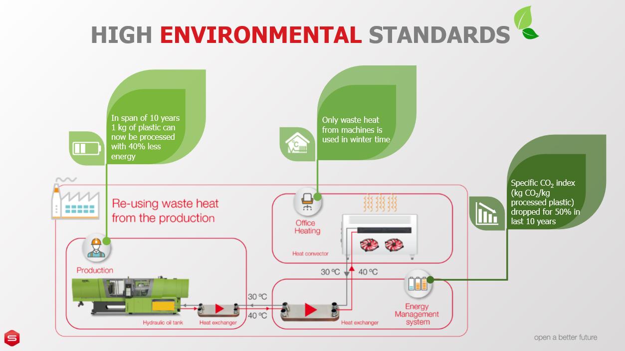 okolje - Next to ISO standards, we will implement BRC standard